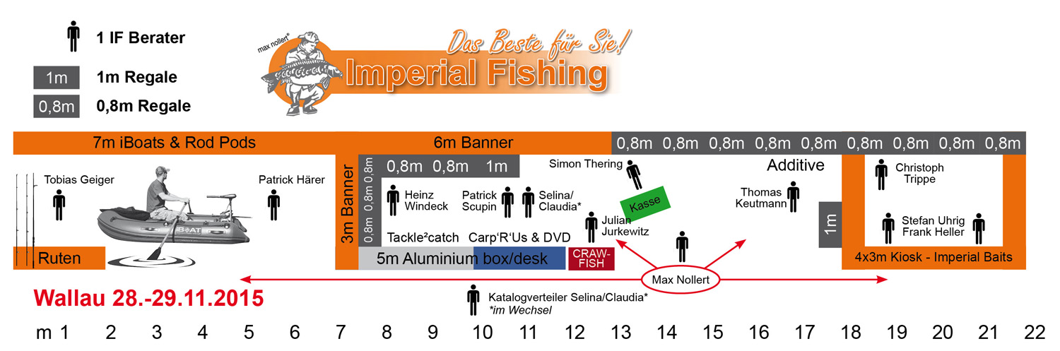 Imperial Fishing November 2